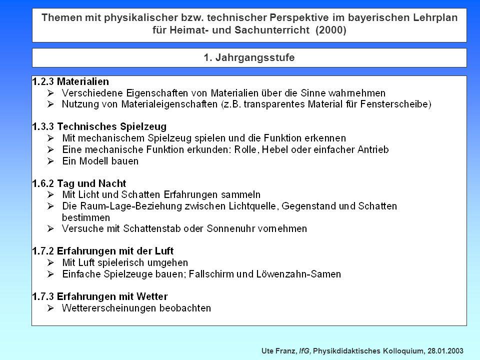 Ute Franz, IfG, Physikdidaktisches Kolloquium, 28.01.2003 Themen mit physikalischer bzw. technischer Perspektive im bayerischen Lehrplan für Heimat- u