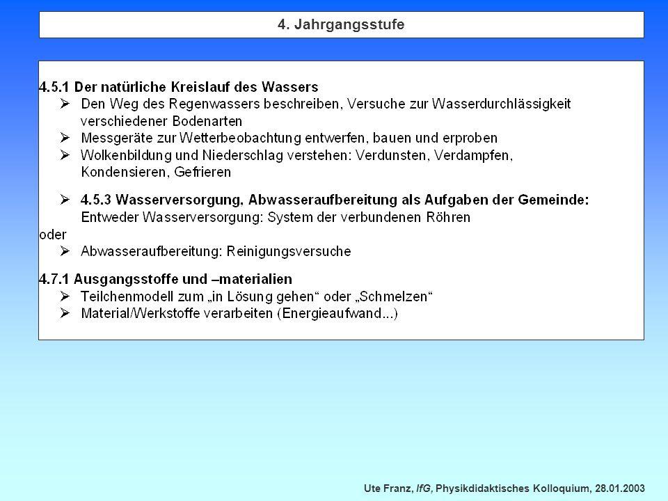Ute Franz, IfG, Physikdidaktisches Kolloquium, 28.01.2003 4. Jahrgangsstufe