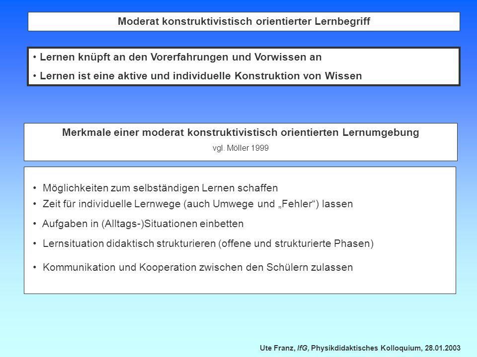 Ute Franz, IfG, Physikdidaktisches Kolloquium, 28.01.2003 Moderat konstruktivistisch orientierter Lernbegriff Lernen knüpft an den Vorerfahrungen und