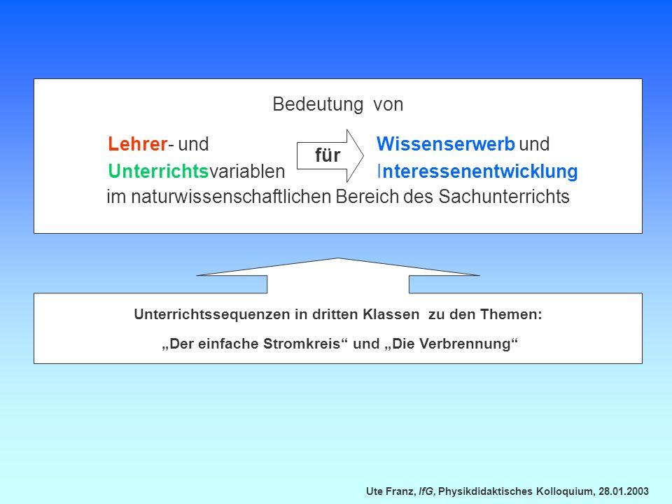 Ute Franz, IfG, Physikdidaktisches Kolloquium, 28.01.2003 Bedeutung von Lehrer- und Wissenserwerb und Unterrichtsvariablen Interessenentwicklung im na