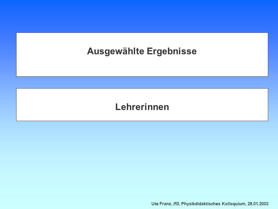 Ute Franz, IfG, Physikdidaktisches Kolloquium, 28.01.2003 Ausgewählte Ergebnisse Lehrerinnen