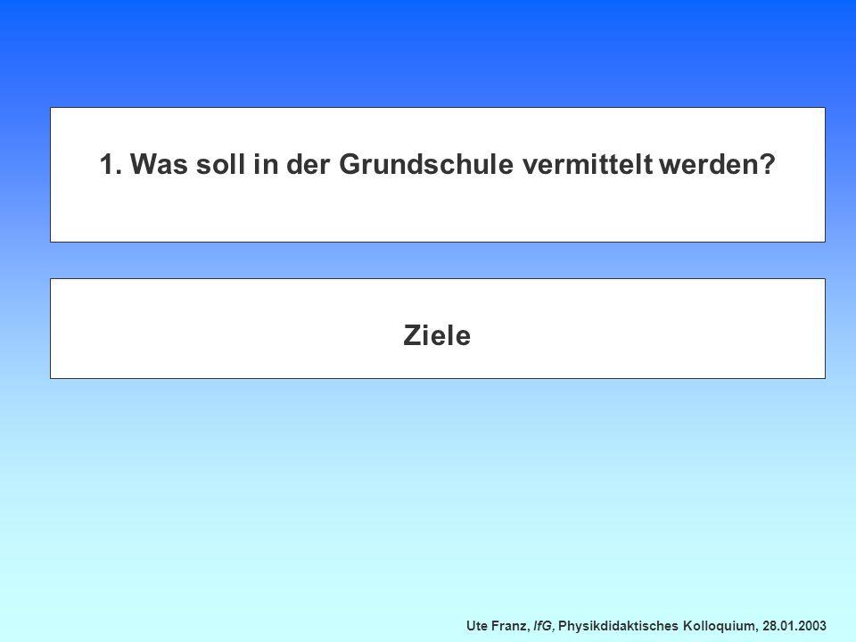 Ute Franz, IfG, Physikdidaktisches Kolloquium, 28.01.2003 1. Was soll in der Grundschule vermittelt werden? Ziele