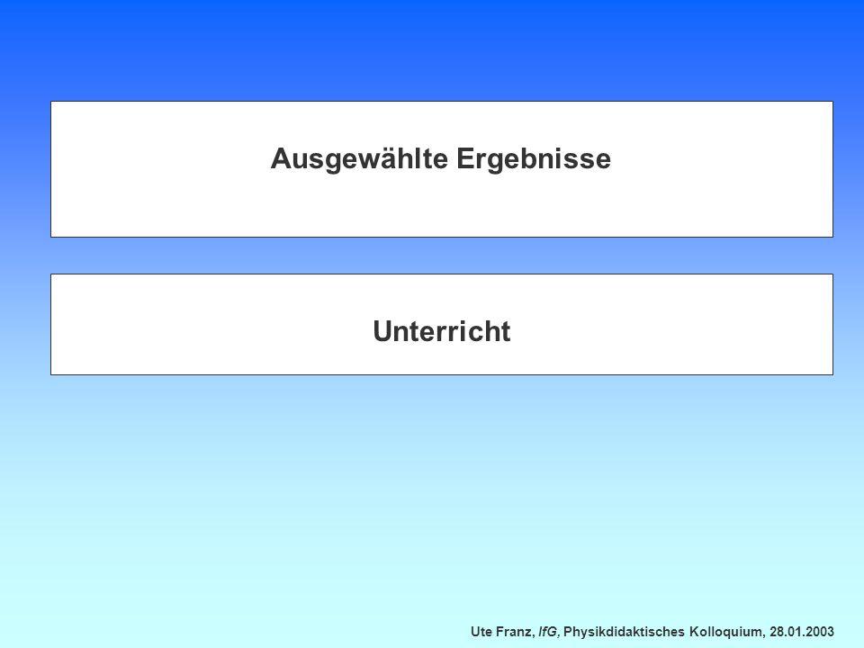 Ute Franz, IfG, Physikdidaktisches Kolloquium, 28.01.2003 Ausgewählte Ergebnisse Unterricht