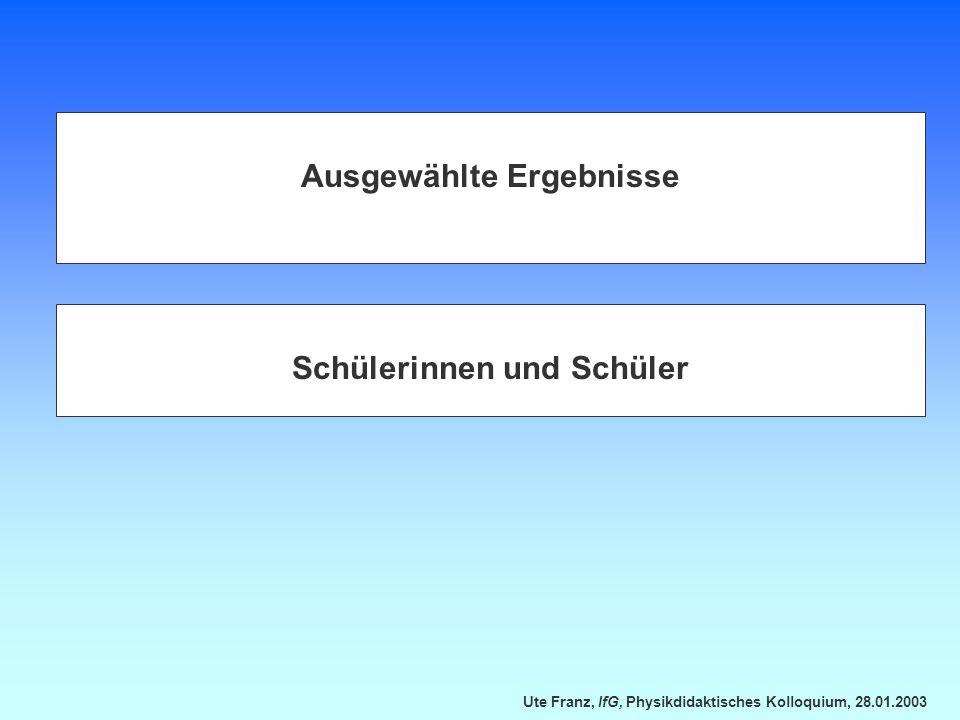 Ute Franz, IfG, Physikdidaktisches Kolloquium, 28.01.2003 Ausgewählte Ergebnisse Schülerinnen und Schüler
