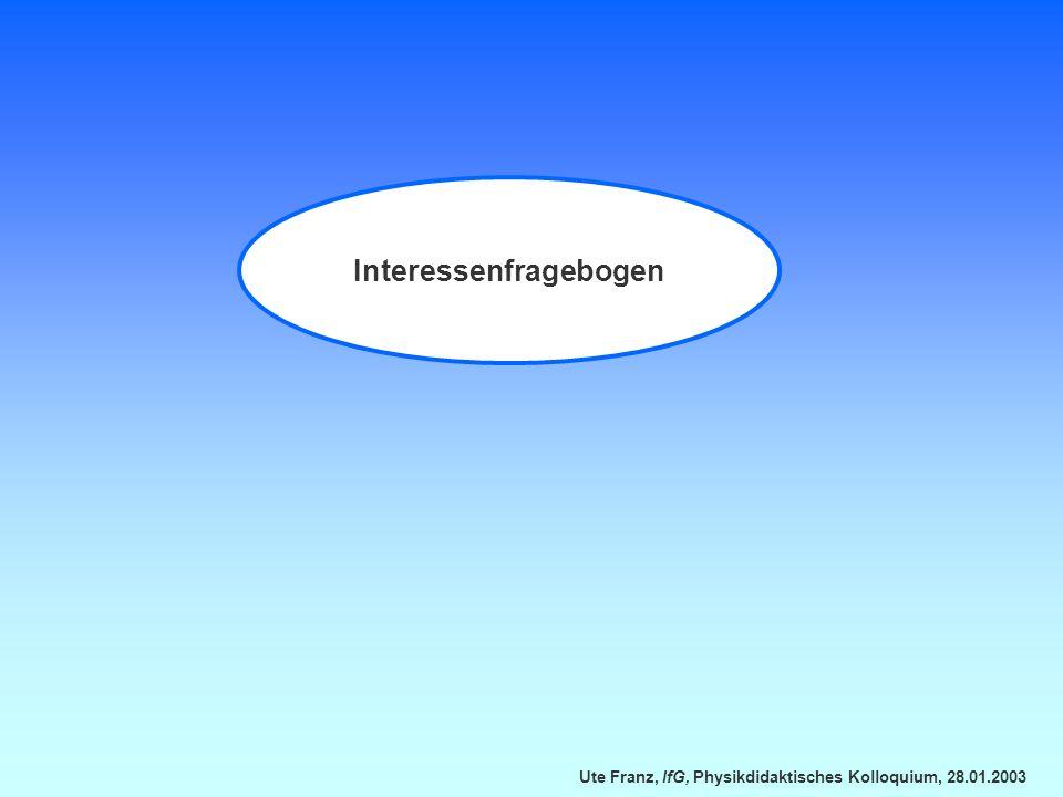 Ute Franz, IfG, Physikdidaktisches Kolloquium, 28.01.2003 Interessenfragebogen