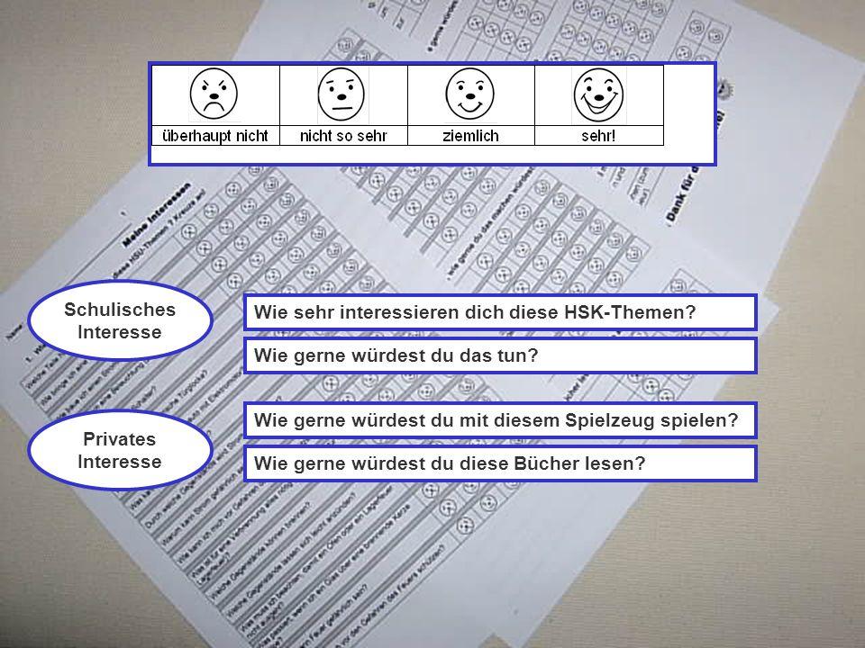 Ute Franz, IfG, Physikdidaktisches Kolloquium, 28.01.2003 Schulisches Interesse Privates Interesse Wie sehr interessieren dich diese HSK-Themen? Wie g
