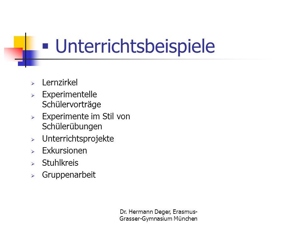 Dr. Hermann Deger, Erasmus- Grasser-Gymnasium München Unterrichtsbeispiele Lernzirkel Experimentelle Schülervorträge Experimente im Stil von Schülerüb