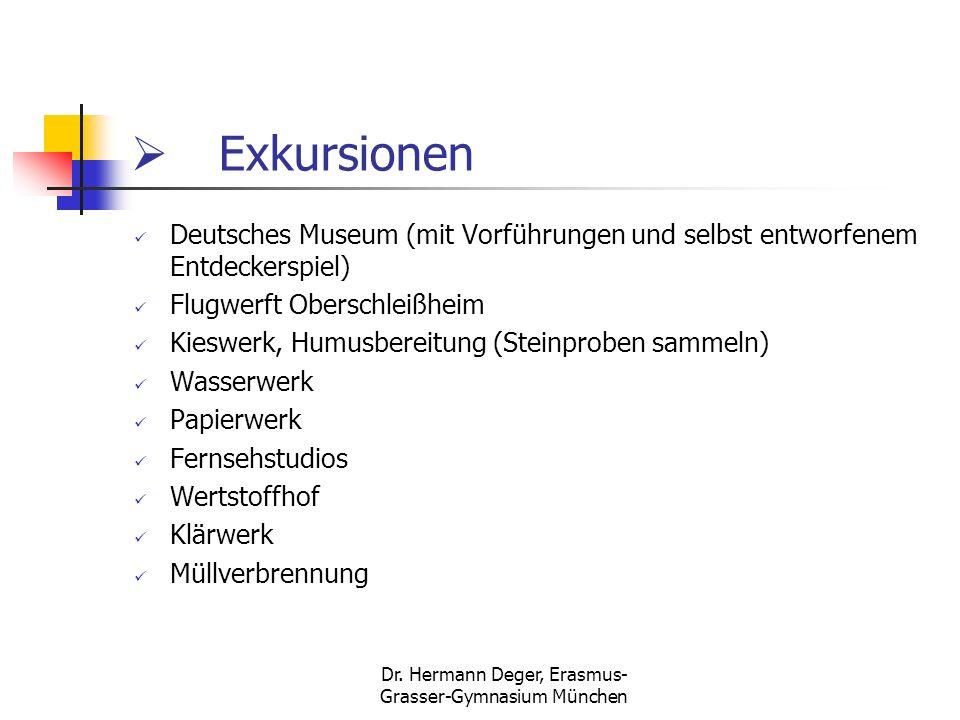 Dr. Hermann Deger, Erasmus- Grasser-Gymnasium München Exkursionen Deutsches Museum (mit Vorführungen und selbst entworfenem Entdeckerspiel) Flugwerft