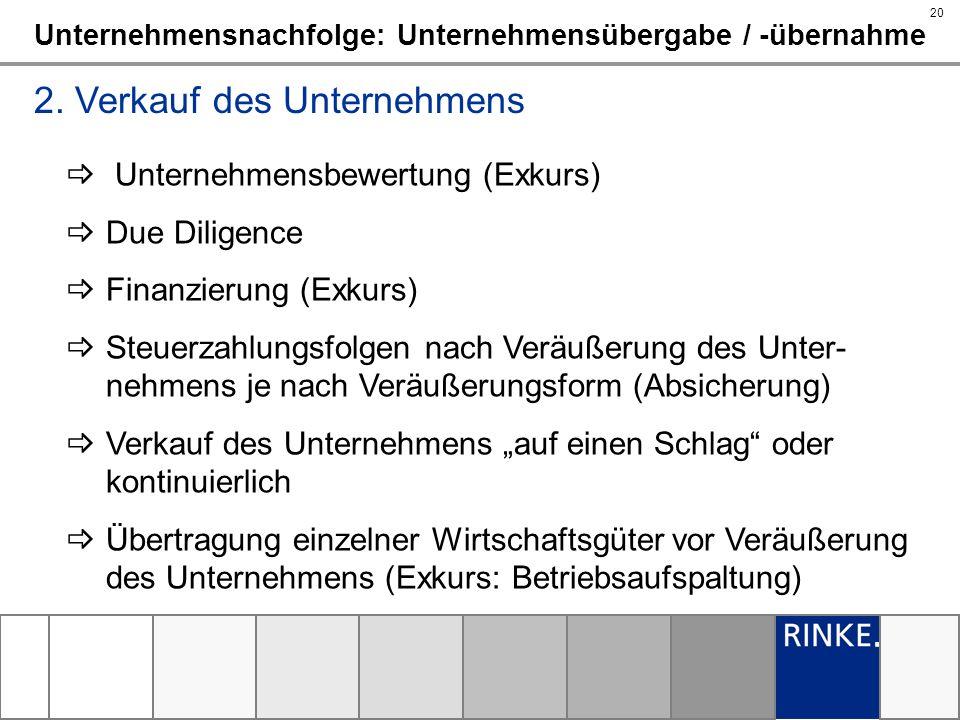 20 Unternehmensnachfolge: Unternehmensübergabe / -übernahme 2. Verkauf des Unternehmens Unternehmensbewertung (Exkurs) Due Diligence Finanzierung (Exk
