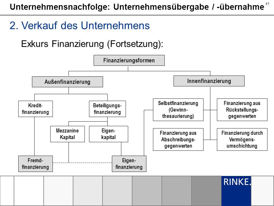 41 Unternehmensnachfolge: Unternehmensübergabe / -übernahme 2. Verkauf des Unternehmens Exkurs Finanzierung (Fortsetzung): Finanzierungsformen Außenfi
