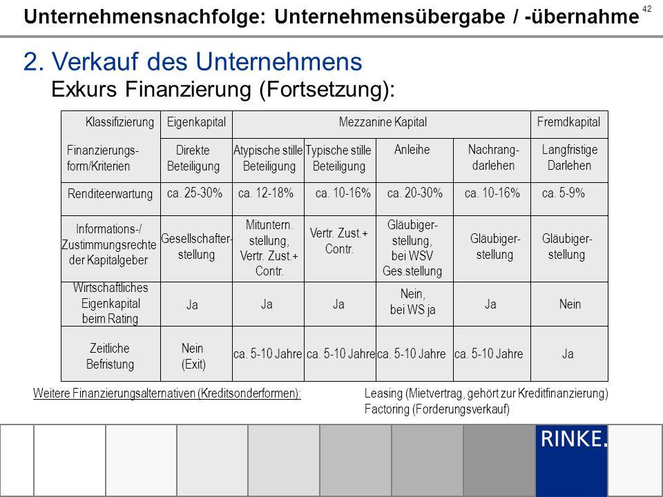 42 Unternehmensnachfolge: Unternehmensübergabe / -übernahme 2. Verkauf des Unternehmens Exkurs Finanzierung (Fortsetzung): Weitere Finanzierungsaltern