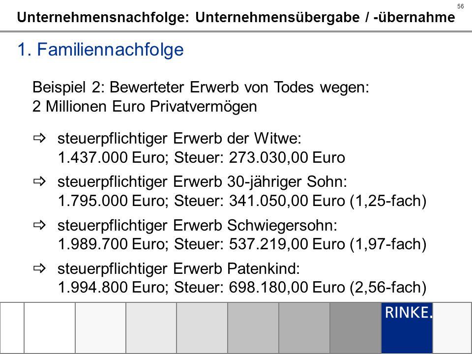 56 Unternehmensnachfolge: Unternehmensübergabe / -übernahme 1. Familiennachfolge Beispiel 2: Bewerteter Erwerb von Todes wegen: 2 Millionen Euro Priva
