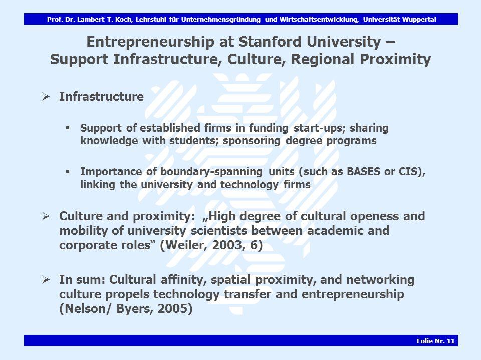 Prof. Dr. Lambert T. Koch, Lehrstuhl für Unternehmensgründung und Wirtschaftsentwicklung, Universität Wuppertal Folie Nr. 11 Entrepreneurship at Stanf