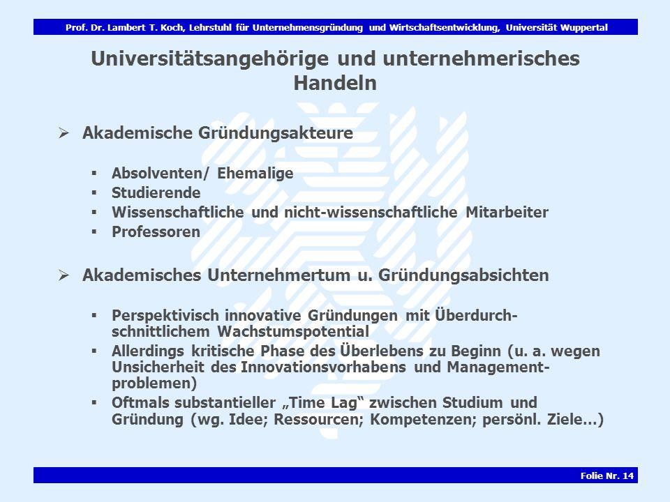 Prof. Dr. Lambert T. Koch, Lehrstuhl für Unternehmensgründung und Wirtschaftsentwicklung, Universität Wuppertal Folie Nr. 14 Universitätsangehörige un