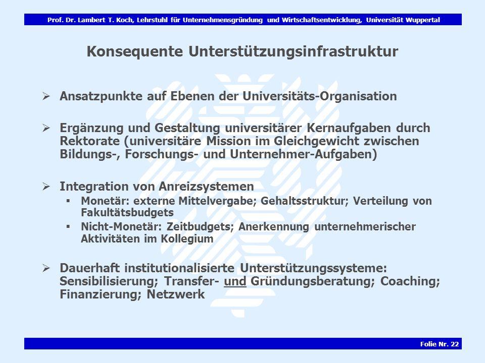 Prof. Dr. Lambert T. Koch, Lehrstuhl für Unternehmensgründung und Wirtschaftsentwicklung, Universität Wuppertal Folie Nr. 22 Konsequente Unterstützung