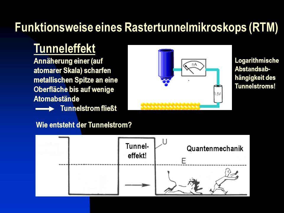 Klassische Mechanik Funktionsweise eines Rastertunnelmikroskops (RTM) Annäherung einer (auf atomarer Skala) scharfen metallischen Spitze an eine Oberf