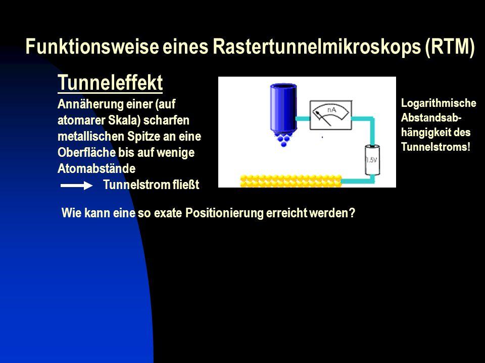 Funktionsweise eines Rastertunnelmikroskops (RTM) ~ 0.1 - 3 V Wie kann eine so exate Positionierung erreicht werden? Annäherung einer (auf atomarer Sk