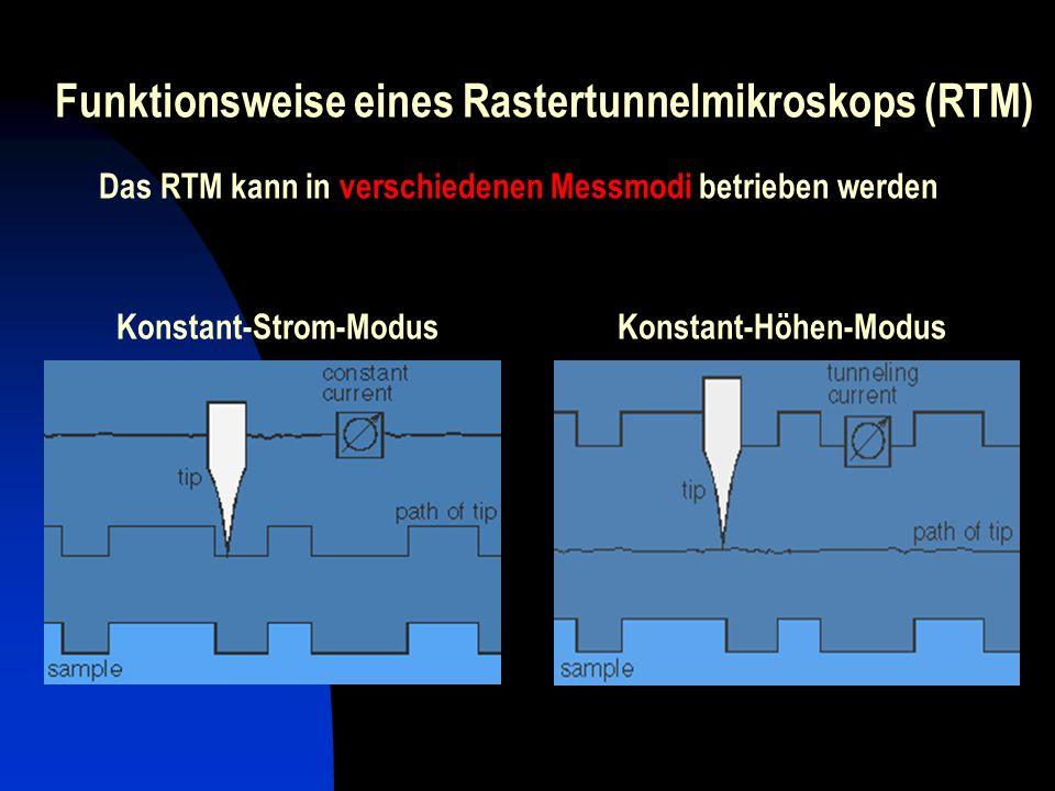 Das RTM kann in verschiedenen Messmodi betrieben werden Funktionsweise eines Rastertunnelmikroskops (RTM) Konstant-Strom-ModusKonstant-Höhen-Modus