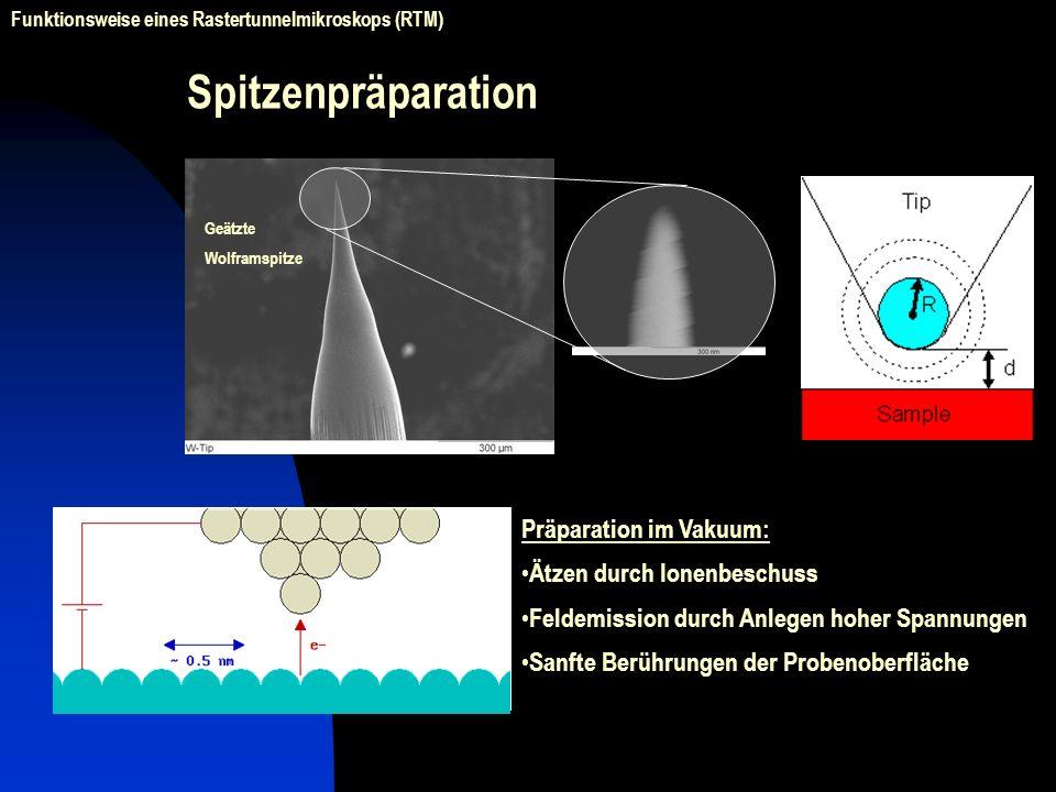 Präparation im Vakuum: Ätzen durch Ionenbeschuss Feldemission durch Anlegen hoher Spannungen Sanfte Berührungen der Probenoberfläche Spitzenpräparatio