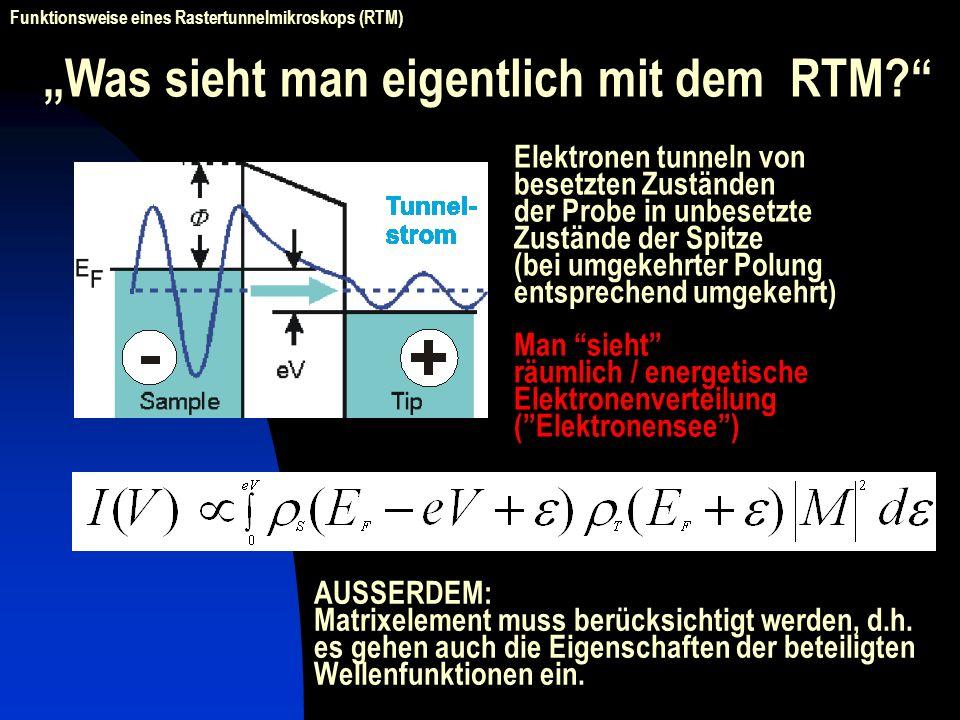 Was sieht man eigentlich mit dem RTM? Elektronen tunneln von besetzten Zuständen der Probe in unbesetzte Zustände der Spitze (bei umgekehrter Polung e
