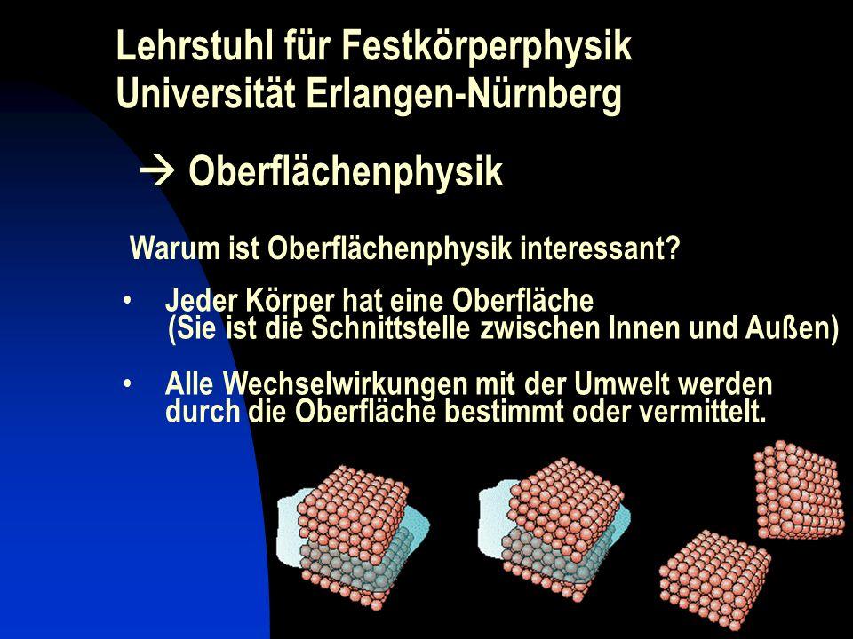 Lehrstuhl für Festkörperphysik Universität Erlangen-Nürnberg Warum ist Oberflächenphysik interessant? Oberflächenphysik Jeder Körper hat eine Oberfläc