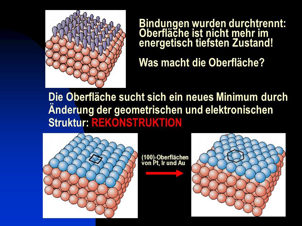 Bindungen wurden durchtrennt: Oberfläche ist nicht mehr im energetisch tiefsten Zustand! Was macht die Oberfläche? Die Oberfläche sucht sich ein neues
