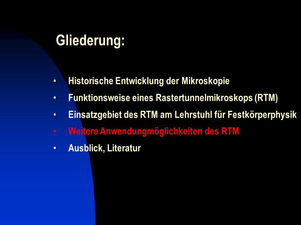 Gliederung: Historische Entwicklung der Mikroskopie Funktionsweise eines Rastertunnelmikroskops (RTM) Einsatzgebiet des RTM am Lehrstuhl für Festkörpe