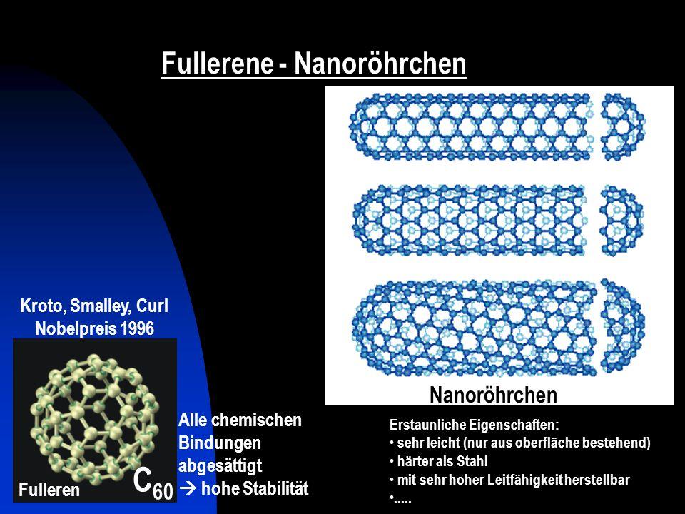 Fullerene - Nanoröhrchen C 60 Fulleren Nanoröhrchen Alle chemischen Bindungen abgesättigt hohe Stabilität Kroto, Smalley, Curl Nobelpreis 1996 Erstaun