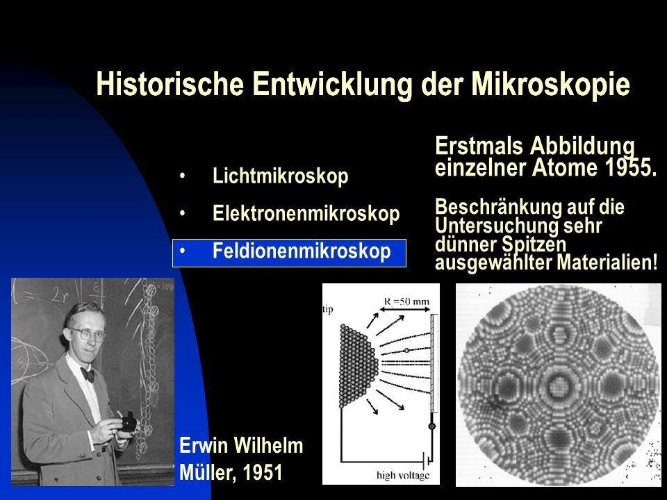 Historische Entwicklung der Mikroskopie Erstmals Abbildung einzelner Atome 1955. Beschränkung auf die Untersuchung sehr dünner Spitzen ausgewählter Ma