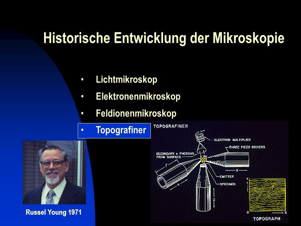 Historische Entwicklung der Mikroskopie Lichtmikroskop Elektronenmikroskop Feldionenmikroskop Topografiner Rastertunnelmikroskop (1981) Gerd BinnigHeinrich Rohrer Nobelpreis 1986 zusammen mit Ernst Ruska (Elektronenmikroskop) Atomare Auflösung auf Metall- und Halbleiter- Oberflächen