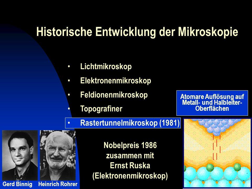 Historische Entwicklung der Mikroskopie Lichtmikroskop Elektronenmikroskop Feldionenmikroskop Topografiner Rastertunnelmikroskop Rasterkraftmikroskop Atomare Auflösung auch auf nichtleitenden Materialien möglich