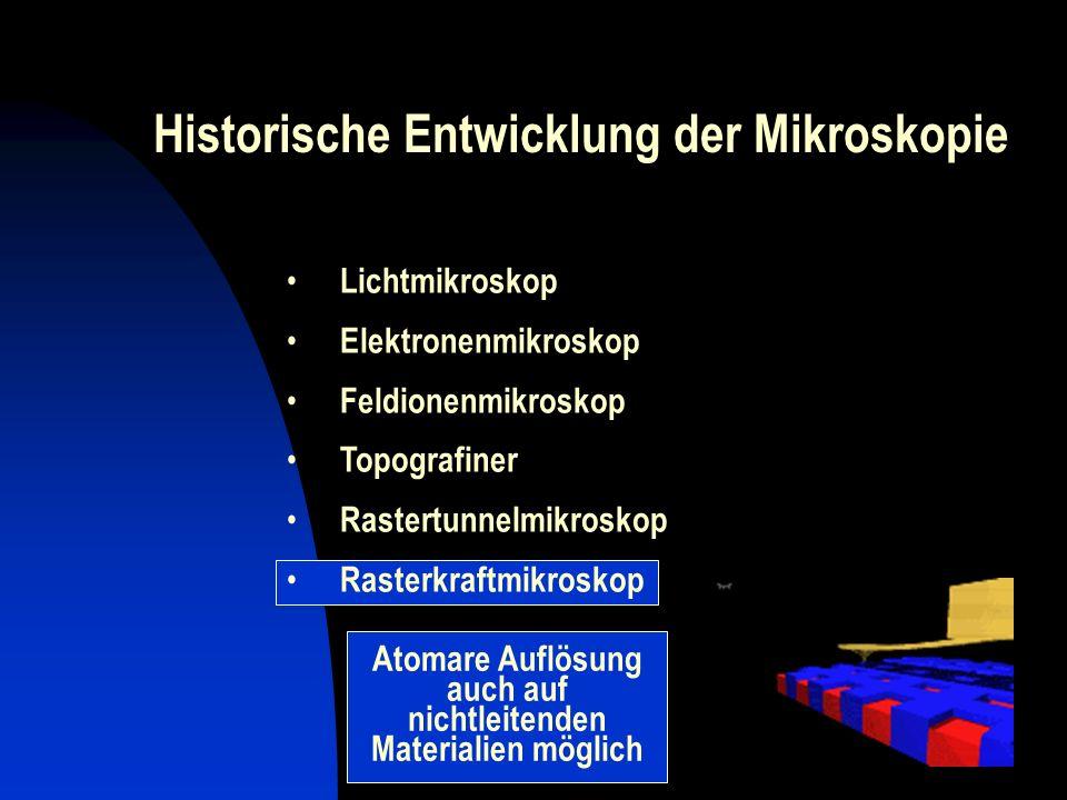 Historische Entwicklung der Mikroskopie Lichtmikroskop Elektronenmikroskop Feldionenmikroskop Topografiner Rastertunnelmikroskop Rasterkraftmikroskop