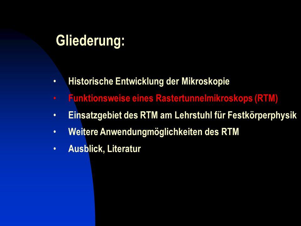 Gliederung: Historische Entwicklung der Mikroskopie Funktionsweise eines Rastertunnelmikroskops (RTM) Einsatzgebiet des RTM am Lehrstuhl für Festkörperphysik Weitere Anwendungmöglichkeiten des RTM Ausblick, Literatur