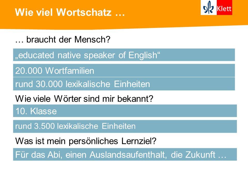 Wie viel Wortschatz … … braucht der Mensch? educated native speaker of English 20.000 Wortfamilien rund 30.000 lexikalische Einheiten Wie viele Wörter
