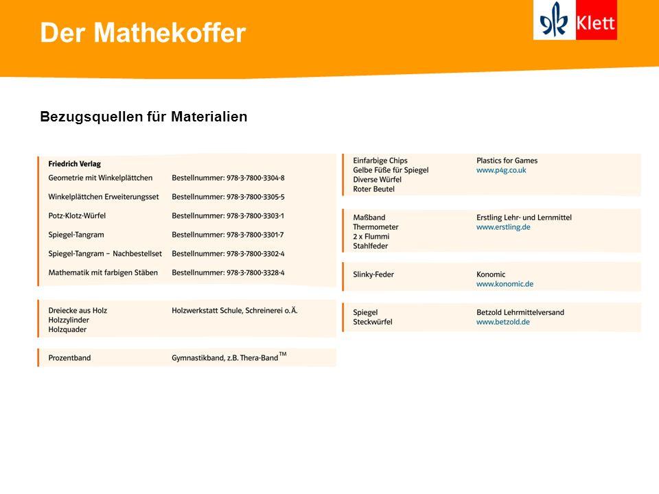 Bezugsquellen für Materialien