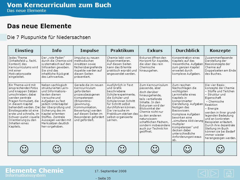 Elemente Chemie Informationssystem 17. September 2008 - Seite 34 Vom Kerncurriculum zum Buch Das neue Elemente Durchblick Zusammenfassung und Übung Vi