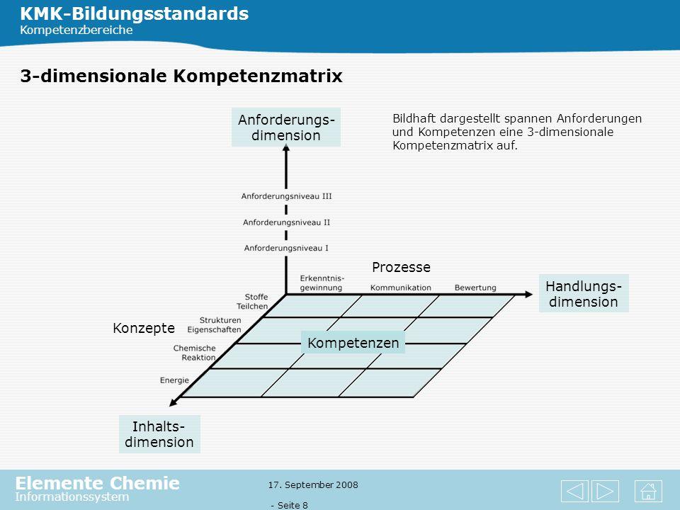 Elemente Chemie Informationssystem 17. September 2008 - Seite 7 Anforderungsbereiche in den Naturwissenschaften: KMK-Bildungsstandards Kompetenzbereic