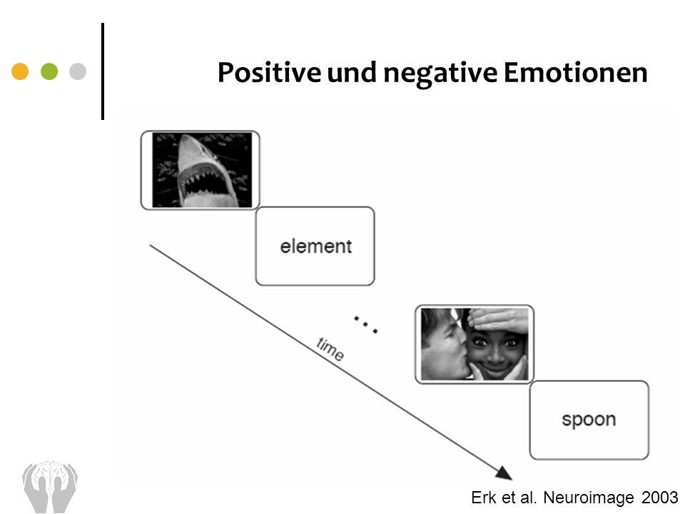 Erk et al. Neuroimage 2003 Positive und negative Emotionen