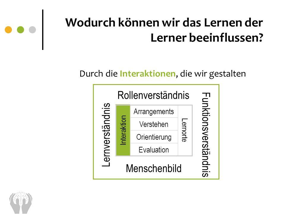 Arrangements Evaluation Verstehen Orientierung Interaktion Lernorte Rollenverständnis Funktionsverständnis Lernverständnis Menschenbild Durch die Inte