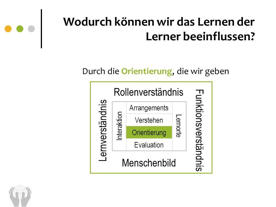 Arrangements Evaluation Verstehen Orientierung Interaktion Lernorte Rollenverständnis Funktionsverständnis Lernverständnis Menschenbild Durch die Orie
