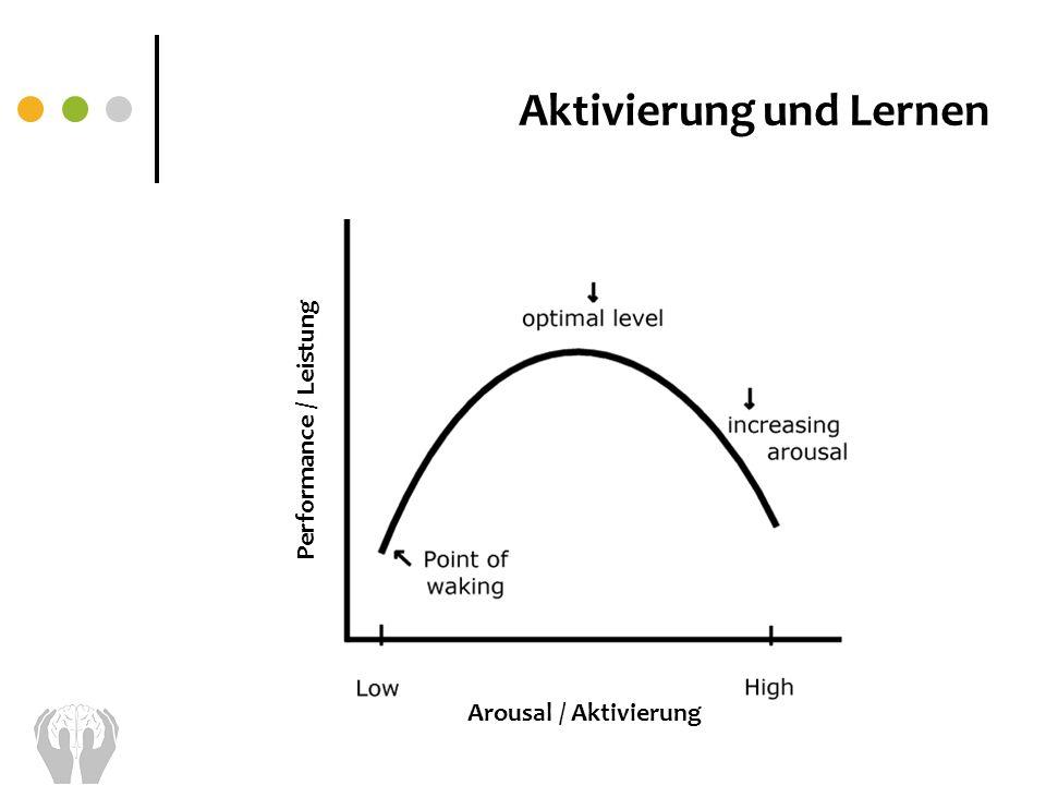 Aktivierung und Lernen Performance / Leistung Arousal / Aktivierung