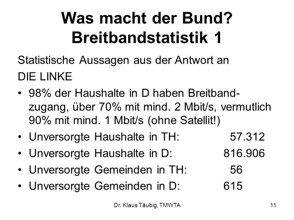 Dr.Klaus Täubig, TMWTA11 Was macht der Bund.