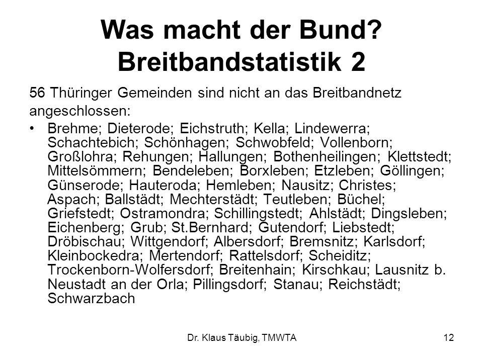 Dr.Klaus Täubig, TMWTA12 Was macht der Bund.