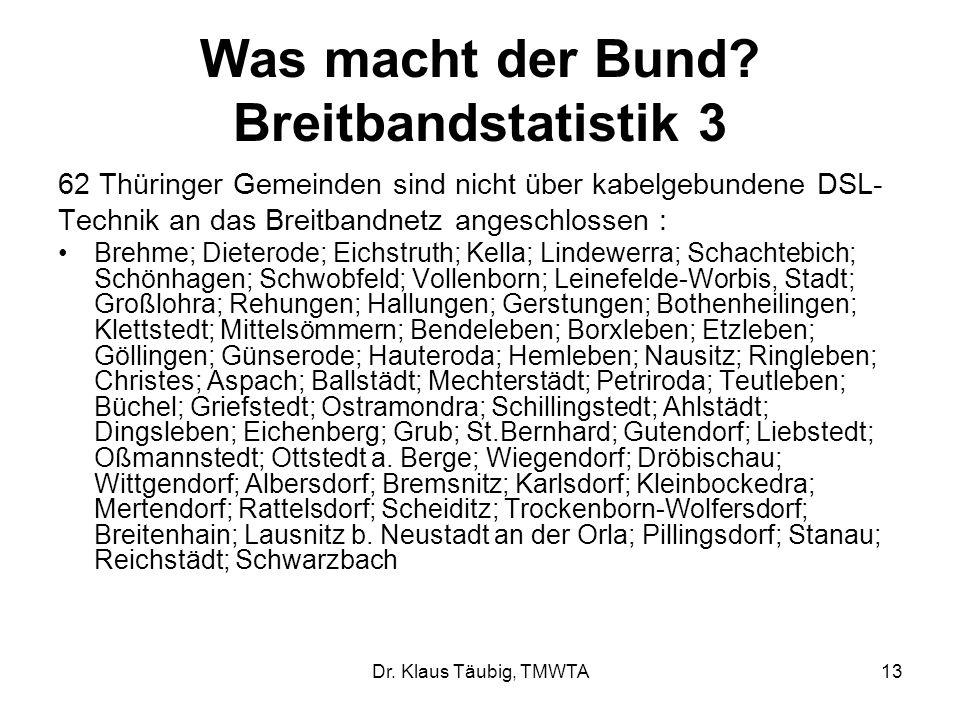 Dr.Klaus Täubig, TMWTA13 Was macht der Bund.