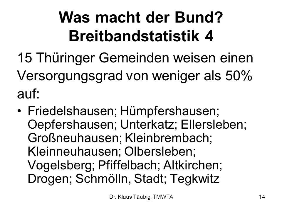 Dr.Klaus Täubig, TMWTA14 Was macht der Bund.