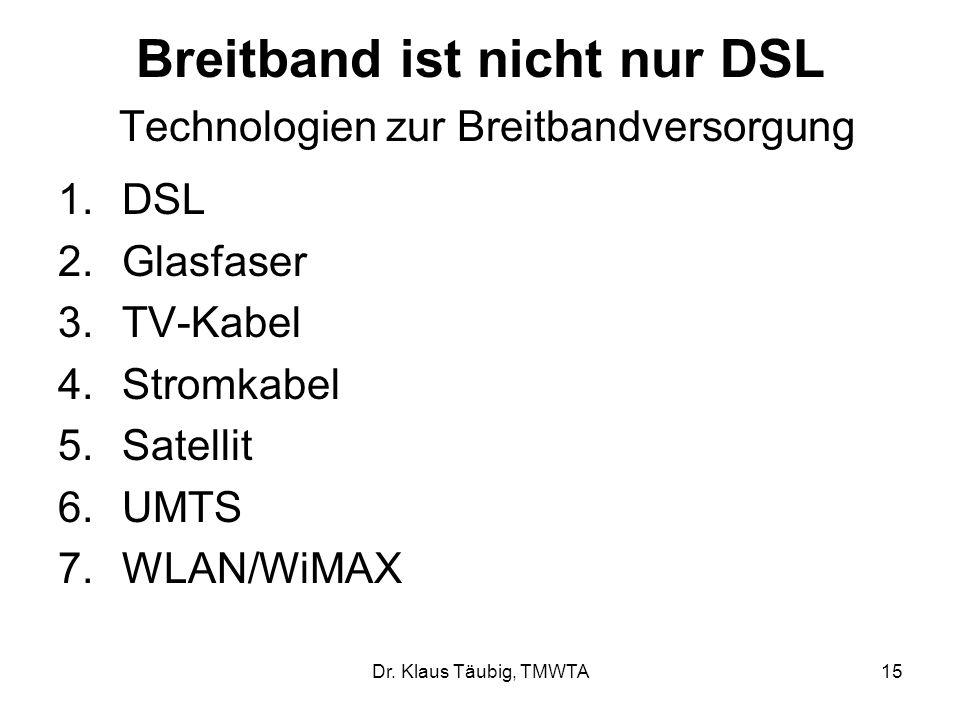 Dr. Klaus Täubig, TMWTA15 Breitband ist nicht nur DSL Technologien zur Breitbandversorgung 1.DSL 2.Glasfaser 3.TV-Kabel 4.Stromkabel 5.Satellit 6.UMTS