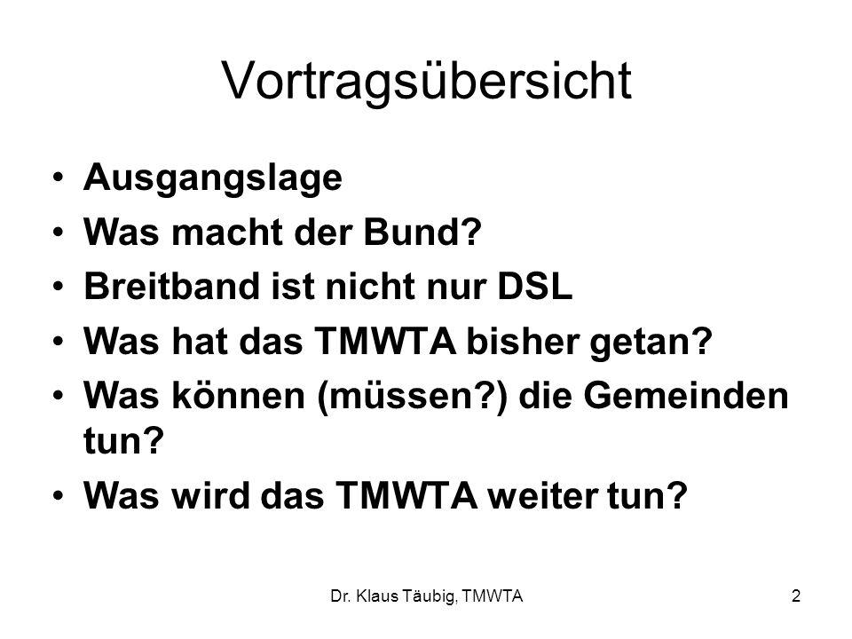 Dr.Klaus Täubig, TMWTA2 Vortragsübersicht Ausgangslage Was macht der Bund.