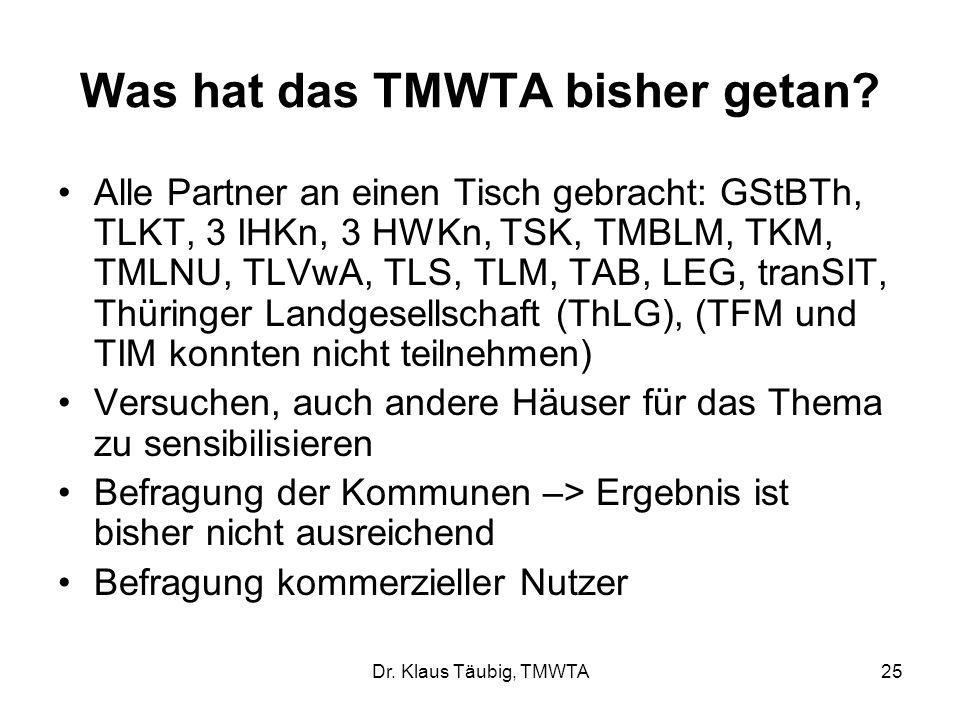 Dr.Klaus Täubig, TMWTA25 Was hat das TMWTA bisher getan.