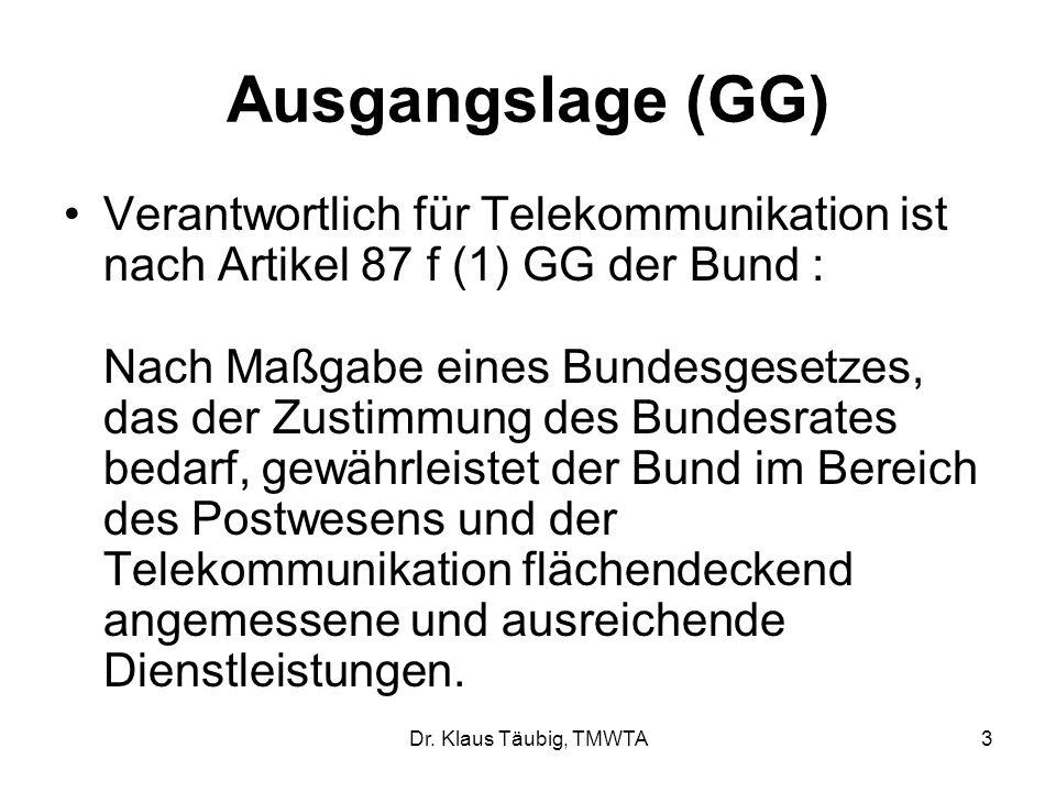 Dr. Klaus Täubig, TMWTA3 Ausgangslage (GG) Verantwortlich für Telekommunikation ist nach Artikel 87 f (1) GG der Bund : Nach Maßgabe eines Bundesgeset