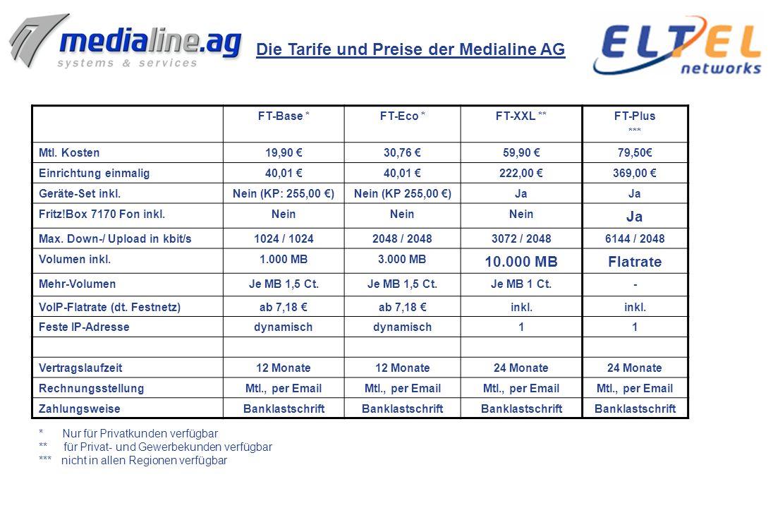 Jeder Tarif beinhaltet ein Freivolumen für die monatlich übertragene Datenmenge. Hier einige Beispiele für ca. 5.000 MB Datenvolumen: Ca. 1.250 MP3-So